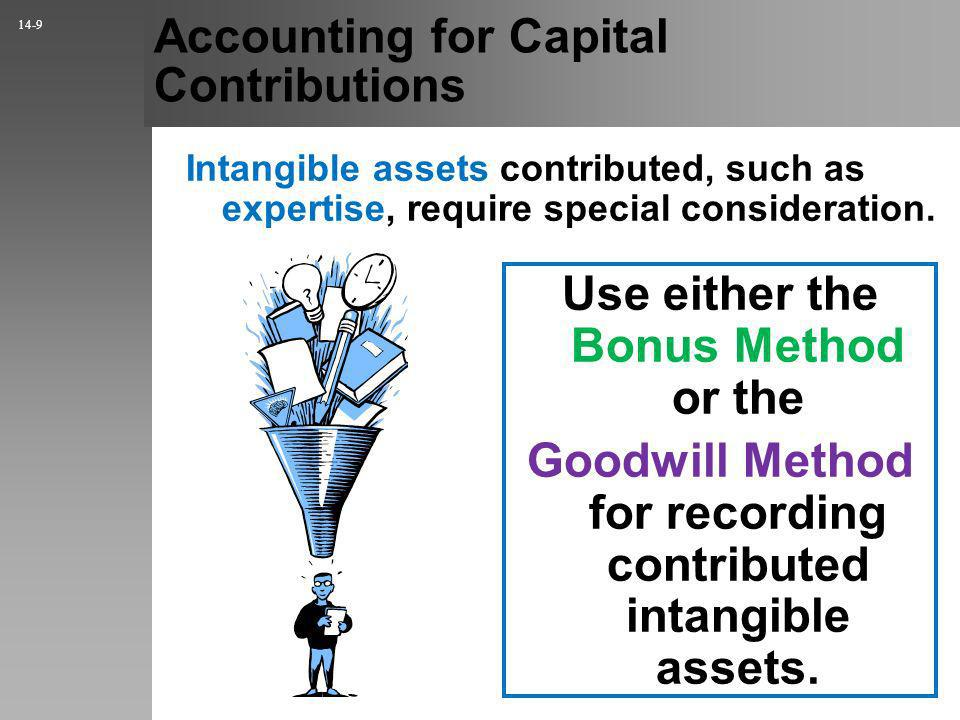 Accounting for Capital Contributions Intangible assets contributed, such as expertise, require special consideration.