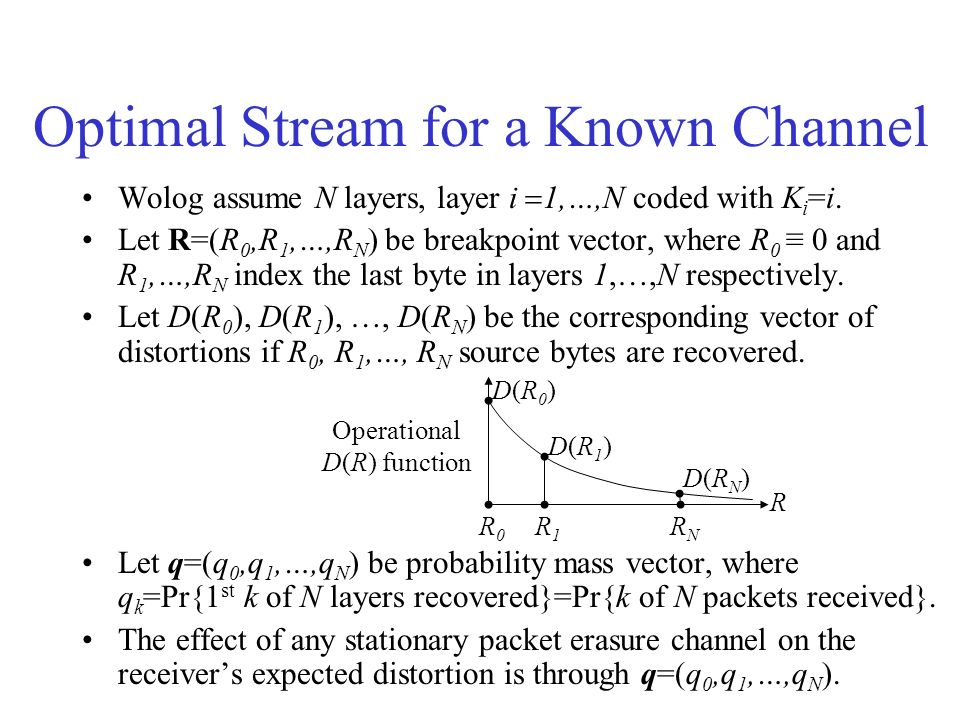 Optimal Stream for a Known Channel Wolog assume N layers, layer i 1,…,N coded with K i =i.