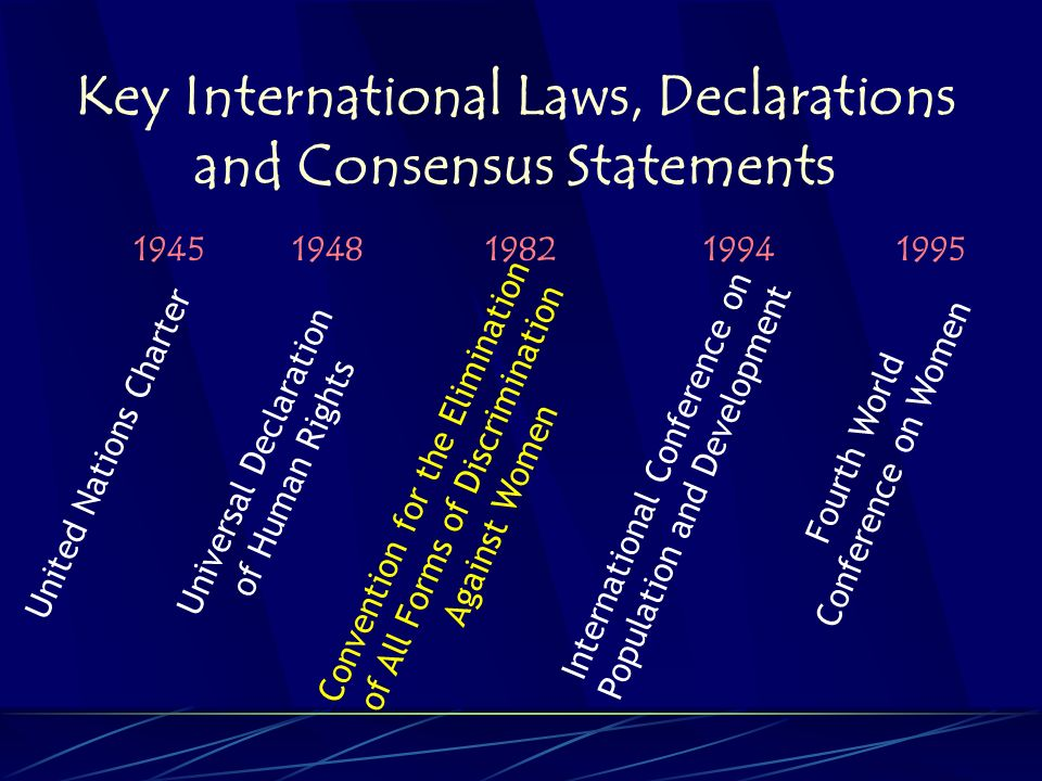 Key International Laws, Declarations and Consensus Statements Universal Declaration of Human Rights International Conference on Population and Development Fourth World Conference on Women United Nations Charter Convention for the Elimination of All Forms of Discrimination Against Women
