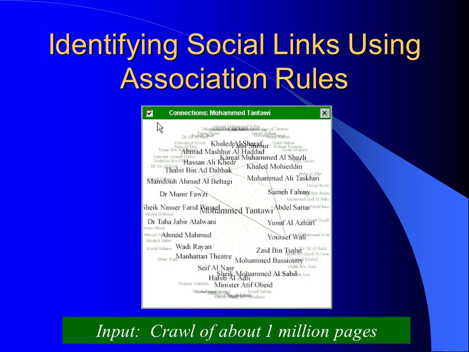 Identifying Social Links Using Association Rules Input: Crawl of about 1 million pages