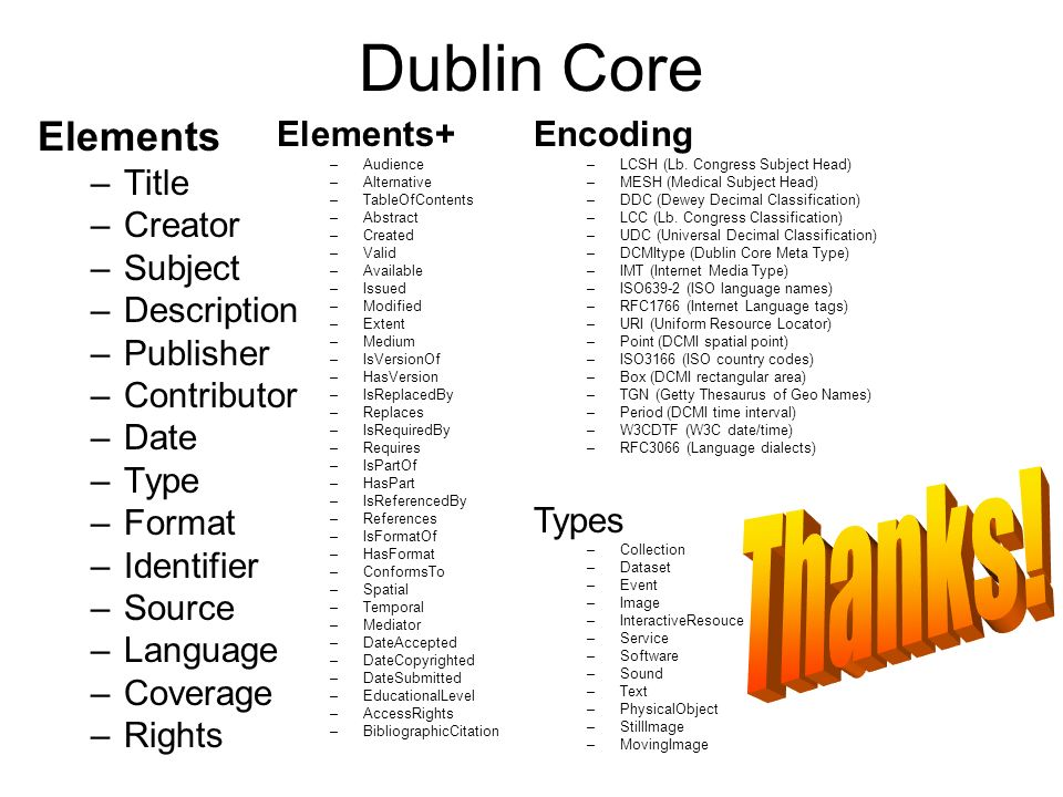 Dublin Core Elements –Title –Creator –Subject –Description –Publisher –Contributor –Date –Type –Format –Identifier –Source –Language –Coverage –Rights Elements+ –Audience –Alternative –TableOfContents –Abstract –Created –Valid –Available –Issued –Modified –Extent –Medium –IsVersionOf –HasVersion –IsReplacedBy –Replaces –IsRequiredBy –Requires –IsPartOf –HasPart –IsReferencedBy –References –IsFormatOf –HasFormat –ConformsTo –Spatial –Temporal –Mediator –DateAccepted –DateCopyrighted –DateSubmitted –EducationalLevel –AccessRights –BibliographicCitation Encoding –LCSH (Lb.
