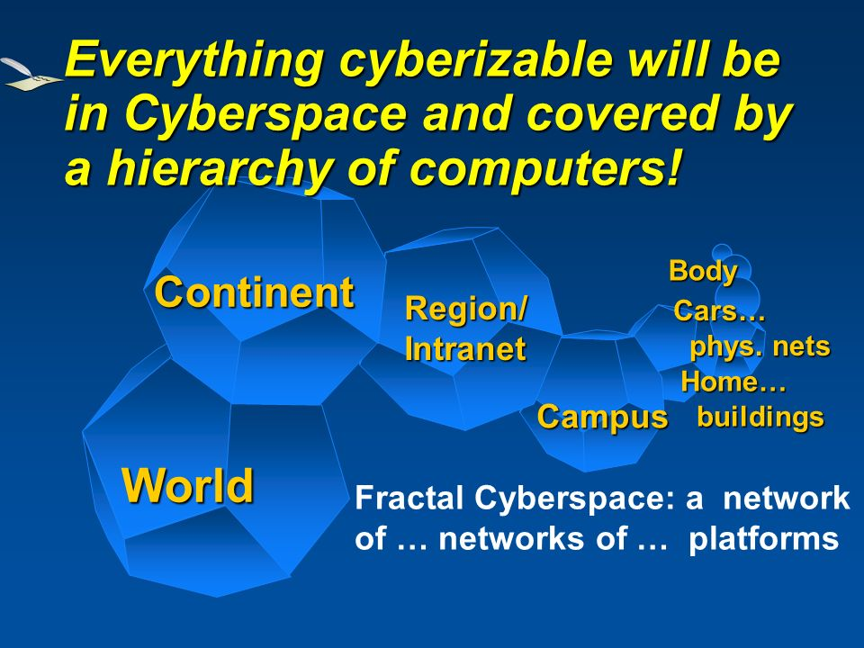 Region/Intranet Campus Home… buildings buildings Body World Continent Everything cyberizable will be in Cyberspace and covered by a hierarchy of computers.