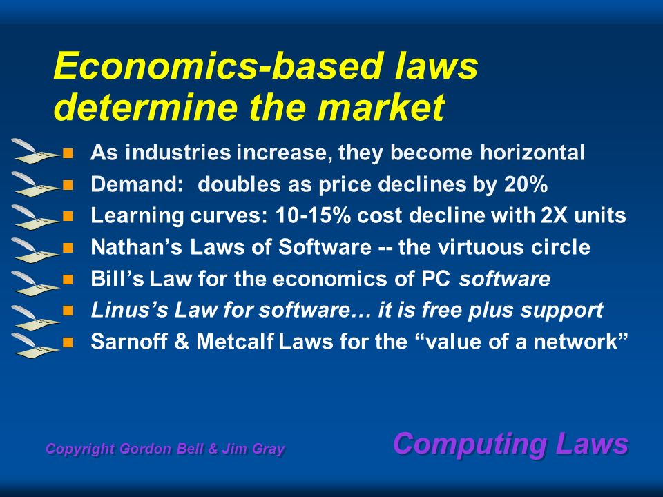 Copyright Gordon Bell & Jim Gray Computing Laws Economics-based laws determine the market As industries increase, they become horizontal Demand: doubles as price declines by 20% Learning curves: 10-15% cost decline with 2X units Nathans Laws of Software -- the virtuous circle Bills Law for the economics of PC software Linuss Law for software… it is free plus support Sarnoff & Metcalf Laws for the value of a network