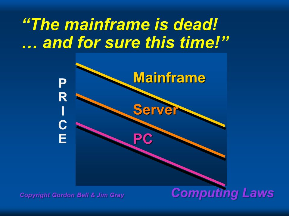 Copyright Gordon Bell & Jim Gray Computing Laws The mainframe is dead.