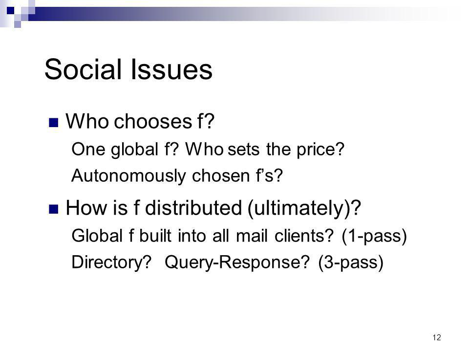 12 Social Issues Who chooses f. One global f. Who sets the price.