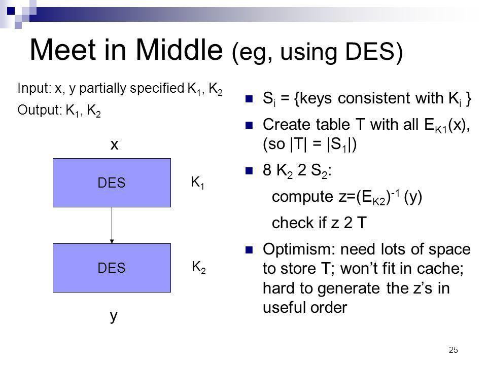25 Meet in Middle (eg, using DES) Input: x, y partially specified K 1, K 2 Output: K 1, K 2 S i = {keys consistent with K i } Create table T with all E K1 (x), (so |T| = |S 1 |) 8 K 2 2 S 2 : compute z=(E K2 ) -1 (y) check if z 2 T Optimism: need lots of space to store T; wont fit in cache; hard to generate the zs in useful order DES x y K1K1 K2K2