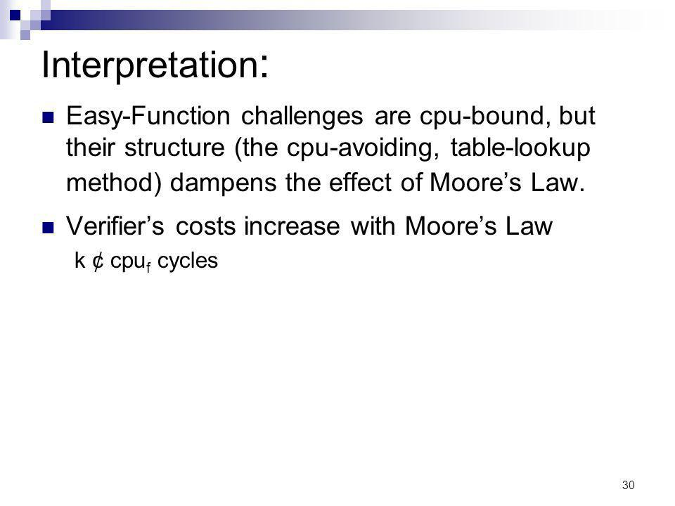 30 Interpretation : Easy-Function challenges are cpu-bound, but their structure (the cpu-avoiding, table-lookup method) dampens the effect of Moores Law.