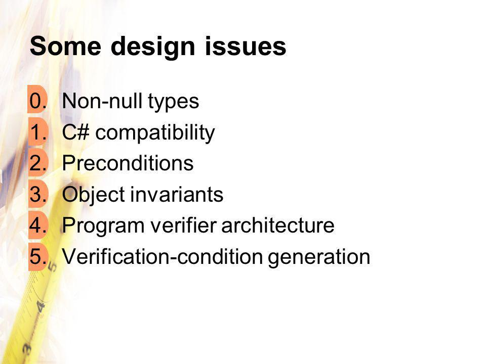 Some design issues 0.Non-null types 1.C# compatibility 2.Preconditions 3.Object invariants 4.Program verifier architecture 5.Verification-condition generation