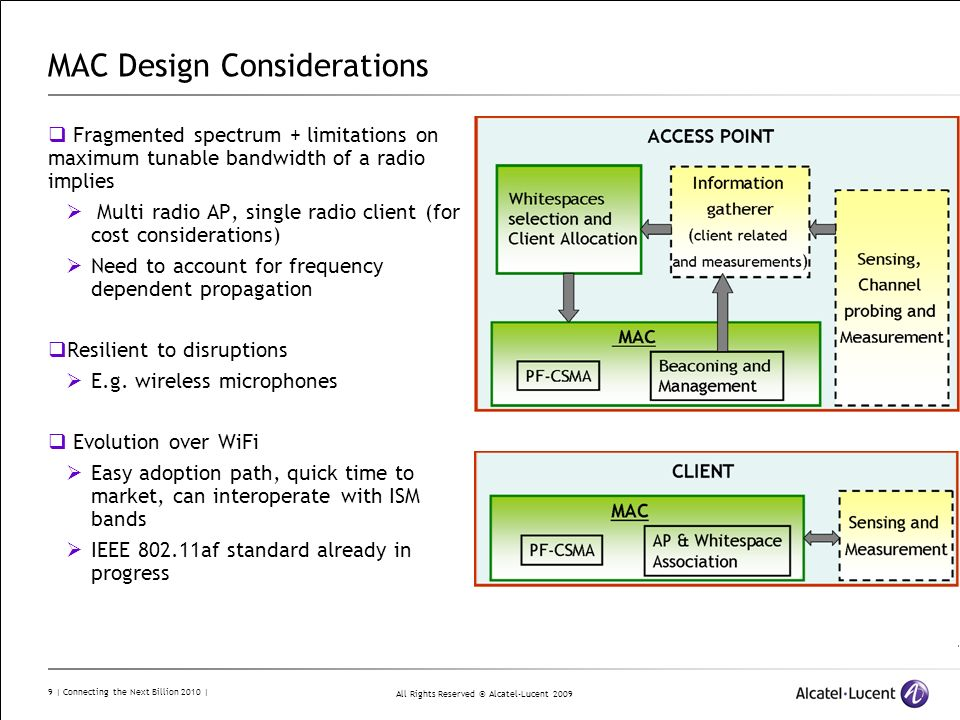 All Rights Reserved © Alcatel-Lucent 2009 9 | Connecting the Next Billion 2010 | MAC Design Considerations Fragmented spectrum + limitations on maximum tunable bandwidth of a radio implies Multi radio AP, single radio client (for cost considerations) Need to account for frequency dependent propagation Resilient to disruptions E.g.