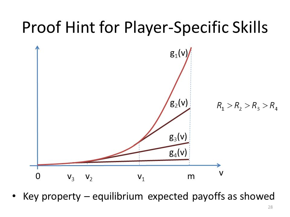 Proof Hint for Player-Specific Skills 28 Key property – equilibrium expected payoffs as showed v m0v1v1 v2v2 v3v3 g 1 (v) g 2 (v) g 3 (v) g 4 (v)