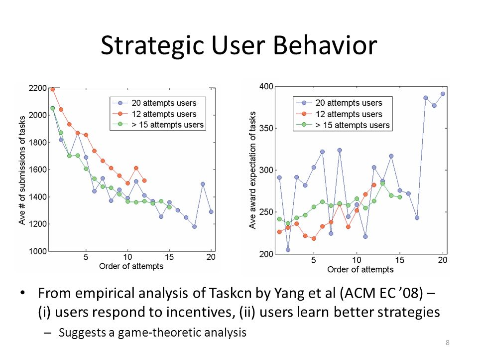 Strategic User Behavior From empirical analysis of Taskcn by Yang et al (ACM EC 08) – (i) users respond to incentives, (ii) users learn better strategies – Suggests a game-theoretic analysis 8 User Strategies on Taskcn.com