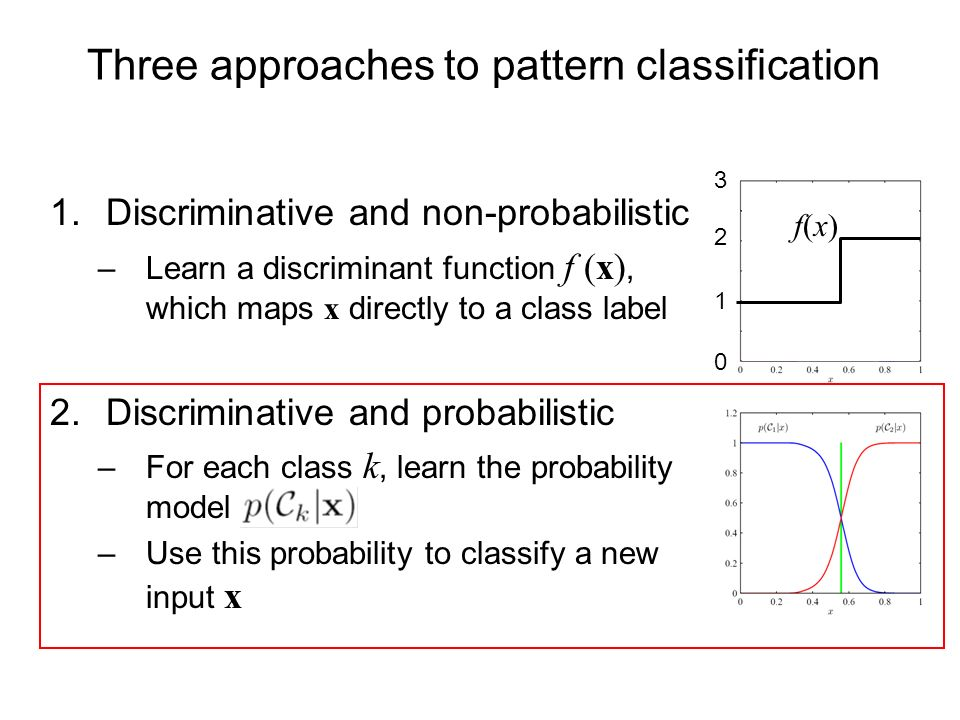 Three approaches to pattern classification 1.Discriminative and non-probabilistic –Learn a discriminant function f (x), which maps x directly to a class label 2.Discriminative and probabilistic –For each class k, learn the probability model –Use this probability to classify a new input x 2 1 0 3 f(x)f(x)