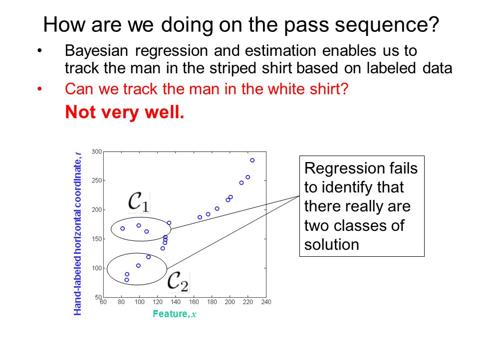 How are we doing on the pass sequence.