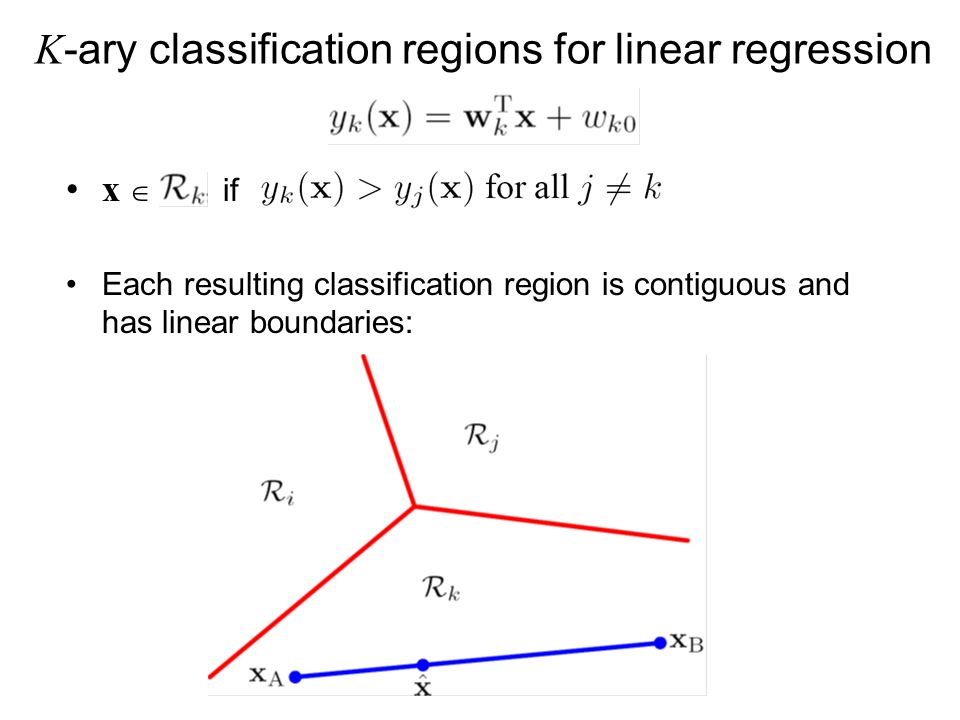 K -ary classification regions for linear regression x if Each resulting classification region is contiguous and has linear boundaries: