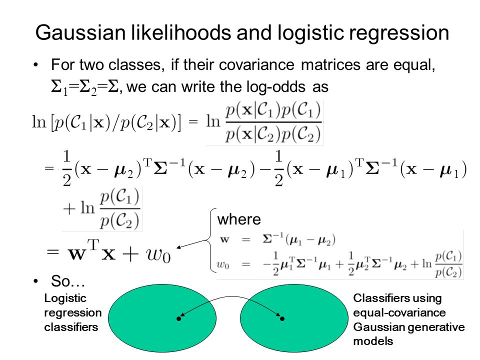 Gaussian likelihoods and logistic regression For two classes, if their covariance matrices are equal, 1 = 2 =, we can write the log-odds as So… = 2 2 1 1 = = where Logistic regression classifiers Classifiers using equal-covariance Gaussian generative models