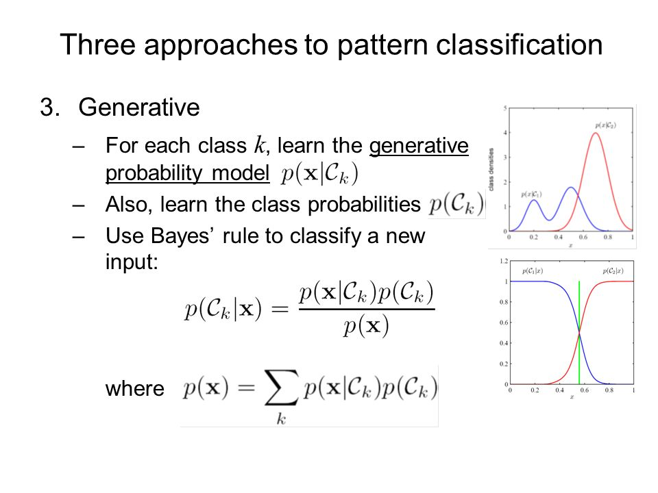 Three approaches to pattern classification 3.Generative –For each class k, learn the generative probability model –Also, learn the class probabilities –Use Bayes rule to classify a new input: where