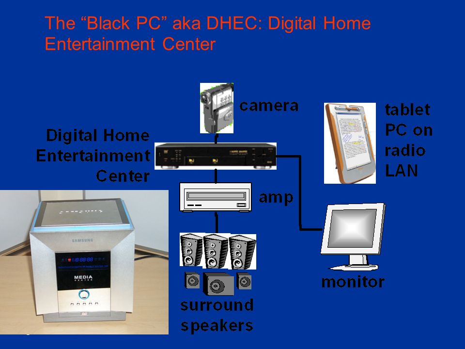 © 2002 The Black PC aka DHEC: Digital Home Entertainment Center