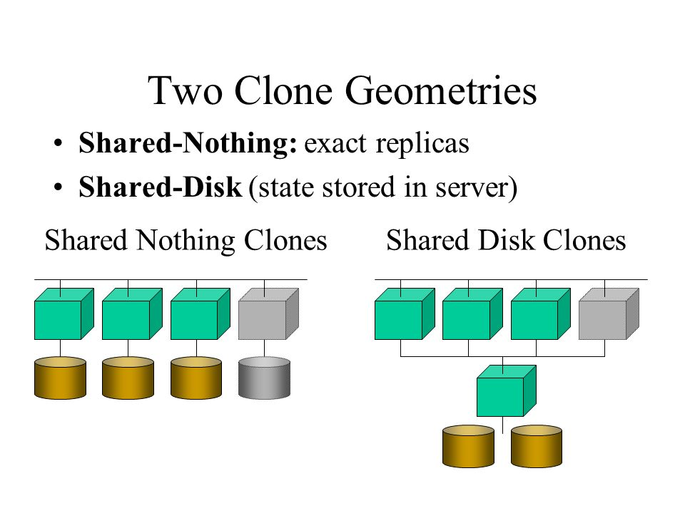 Two Clone Geometries Shared-Nothing: exact replicas Shared-Disk (state stored in server) Shared Nothing ClonesShared Disk Clones