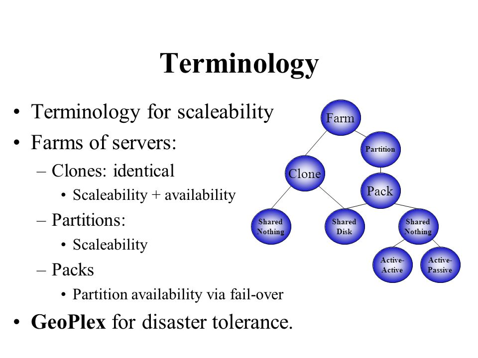 Terminology Terminology for scaleability Farms of servers: –Clones: identical Scaleability + availability –Partitions: Scaleability –Packs Partition availability via fail-over GeoPlex for disaster tolerance.