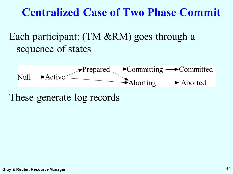 Gray & Reuter: Resource Manager 46 Centralized Case of Two Phase Commit Each participant: (TM &RM) goes through a sequence of states These generate log records Null Active AbortingAborted Prepared CommittingCommitted