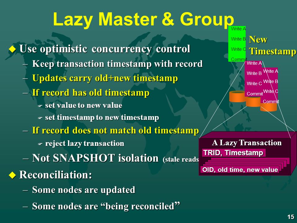 15 Lazy Master & Group u Use optimistic concurrency control –Keep transaction timestamp with record –Updates carry old+new timestamp –If record has old timestamp F set value to new value F set timestamp to new timestamp –If record does not match old timestamp F reject lazy transaction –Not SNAPSHOT isolation (stale reads) u Reconciliation: –Some nodes are updated –Some nodes are being reconciled –Some nodes are being reconciled NewTimestamp Write A Write B Write C Commit Write A Write B Write C Commit Write A Write B Write C Commit OID, old time, new value TRID, Timestamp A Lazy Transaction