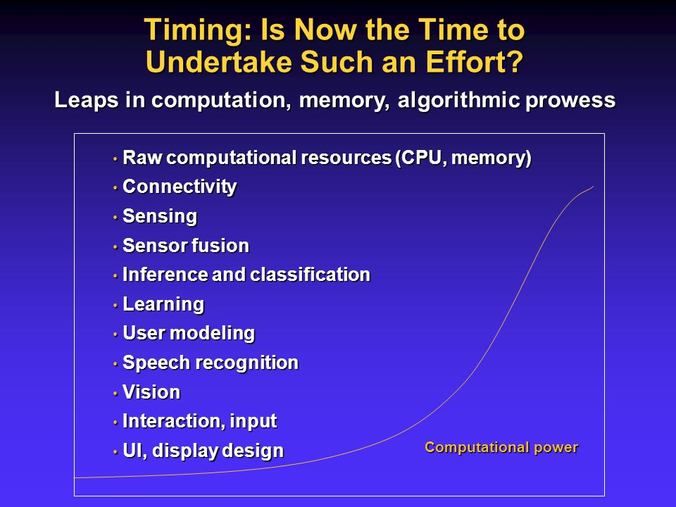 Computational power Computational power Raw computational resources (CPU, memory) Raw computational resources (CPU, memory) Connectivity Connectivity Sensing Sensing Sensor fusion Sensor fusion Inference and classification Inference and classification Learning Learning User modeling User modeling Speech recognition Speech recognition Vision Vision Interaction, input Interaction, input UI, display design UI, display design Leaps in computation, memory, algorithmic prowess