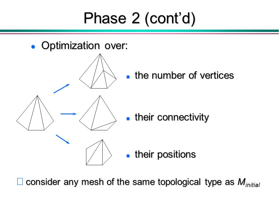 Phase 2 (contd) l Optimization over: n the number of vertices n their connectivity n their positions consider any mesh of the same topological type as M initial