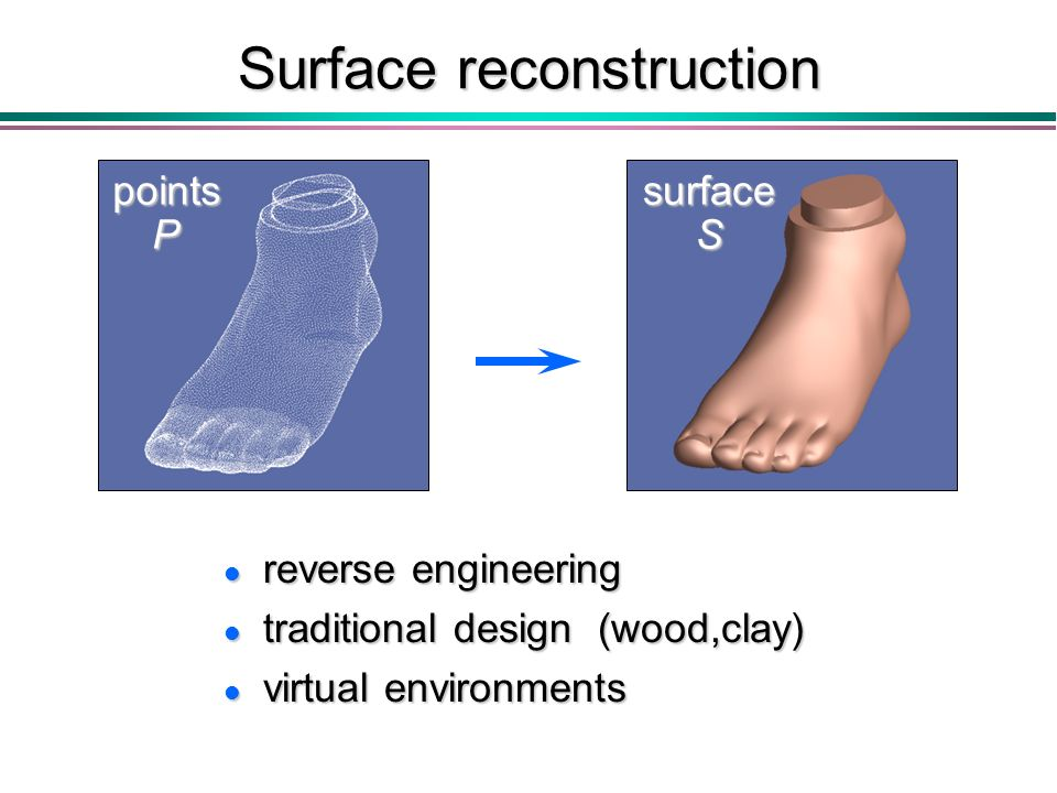 Surface reconstruction points P surfaceS l reverse engineering l traditional design (wood,clay) l virtual environments