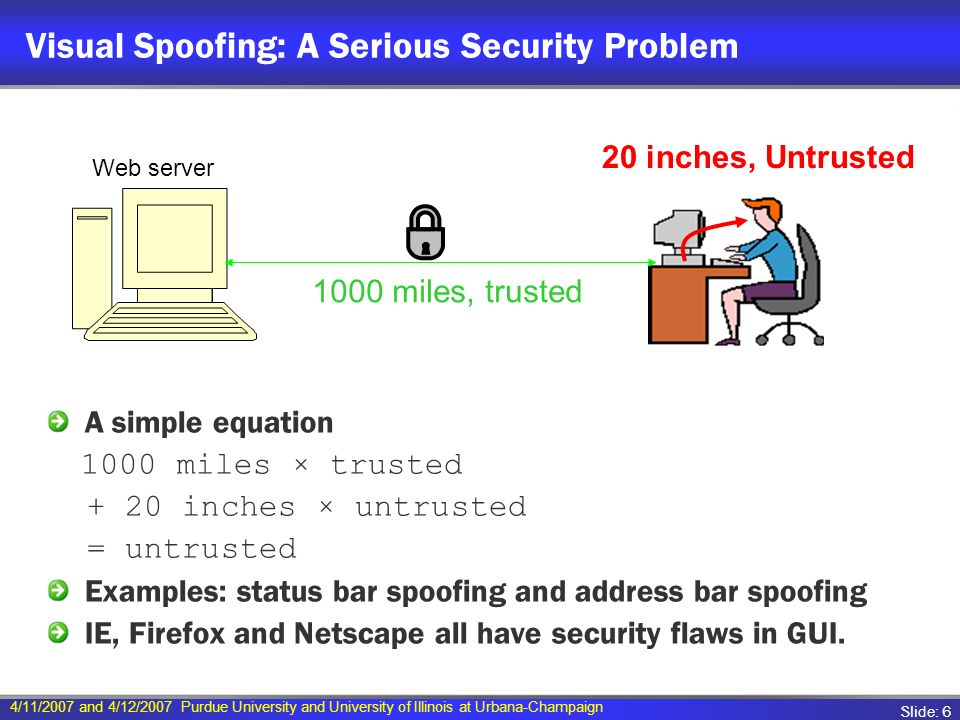 4/11/2007 and 4/12/2007 Purdue University and University of Illinois at Urbana-Champaign Slide: 6 Visual Spoofing: A Serious Security Problem A simple equation 1000 miles × trusted + 20 inches × untrusted = untrusted Examples: status bar spoofing and address bar spoofing IE, Firefox and Netscape all have security flaws in GUI.