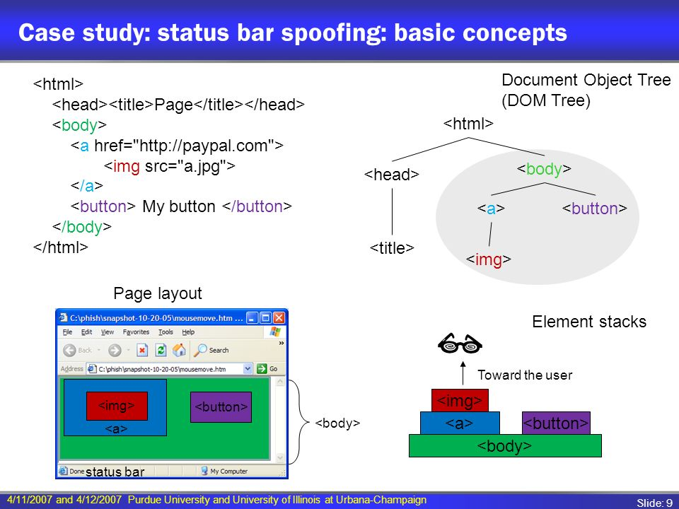 4/11/2007 and 4/12/2007 Purdue University and University of Illinois at Urbana-Champaign Slide: 9 Case study: status bar spoofing: basic concepts status bar <a><a> Page My button Toward the user Document Object Tree (DOM Tree) Page layout Element stacks
