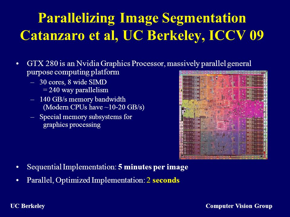 Computer Vision Group UC Berkeley Parallelizing Image Segmentation Catanzaro et al, UC Berkeley, ICCV 09 GTX 280 is an Nvidia Graphics Processor, massively parallel general purpose computing platform –30 cores, 8 wide SIMD = 240 way parallelism –140 GB/s memory bandwidth (Modern CPUs have ~10-20 GB/s) –Special memory subsystems for graphics processing Sequential Implementation: 5 minutes per image Parallel, Optimized Implementation: 2 seconds
