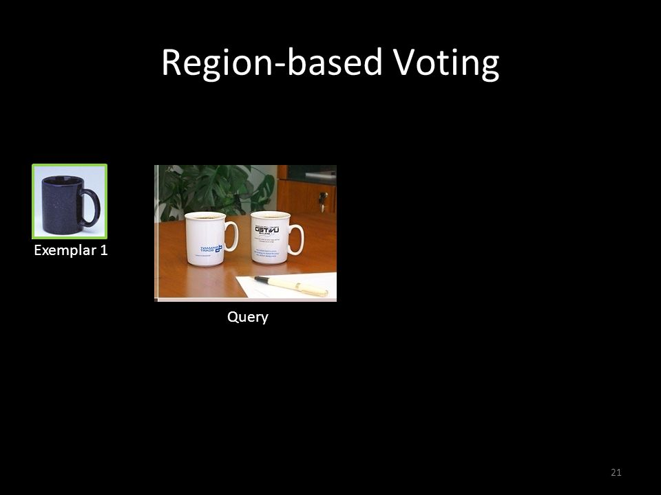 Region-based Voting Exemplar 1 Query 21