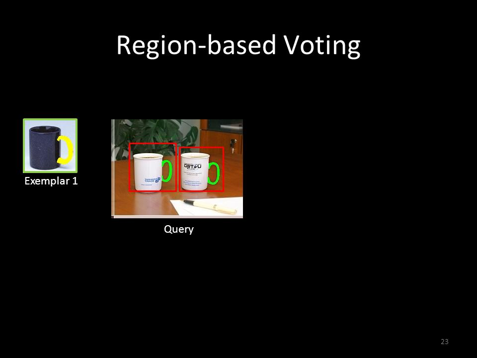 Region-based Voting Exemplar 1 Query 23