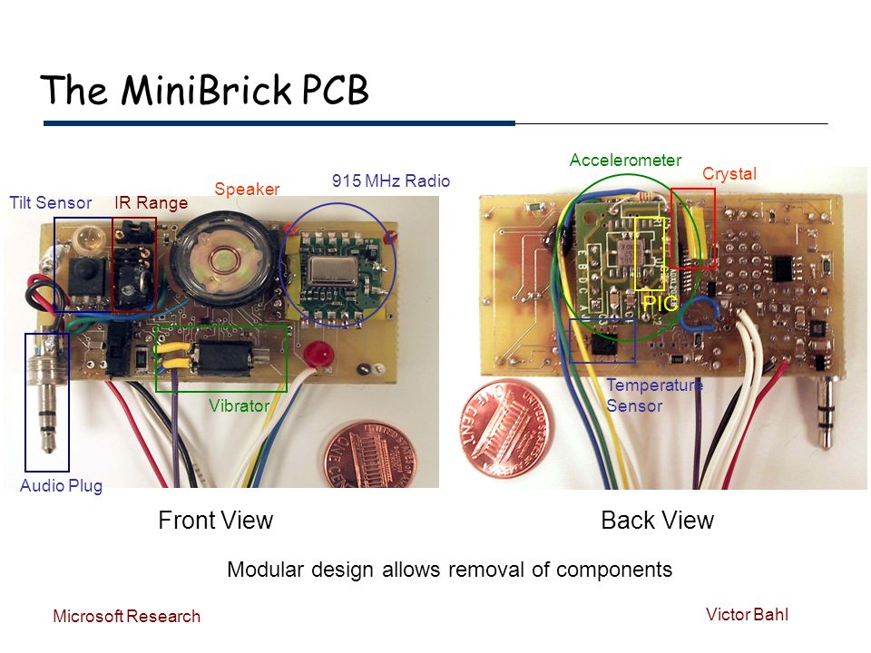 Victor Bahl Microsoft Research Front View The MiniBrick PCB Back View Audio Plug 915 MHz Radio Vibrator Tilt SensorIR Range Speaker Accelerometer Temperature Sensor Crystal PIC Modular design allows removal of components