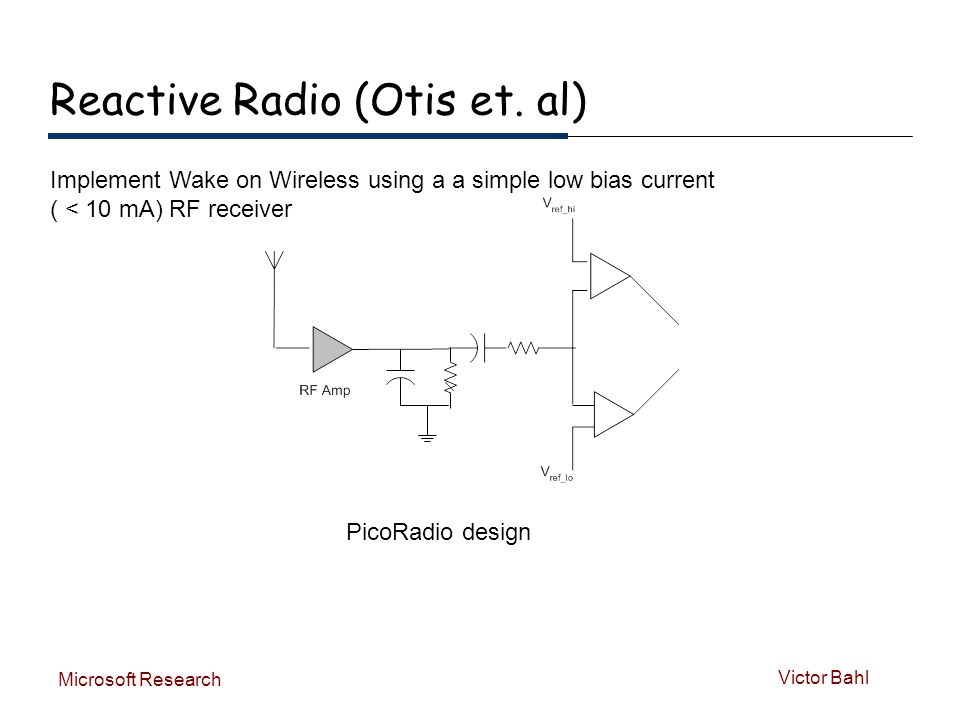 Victor Bahl Microsoft Research Reactive Radio (Otis et.