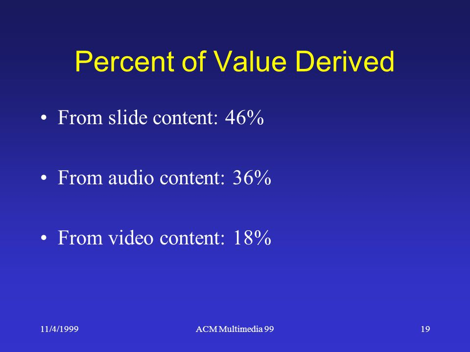 11/4/1999ACM Multimedia 9919 Percent of Value Derived From slide content: 46% From audio content: 36% From video content: 18%