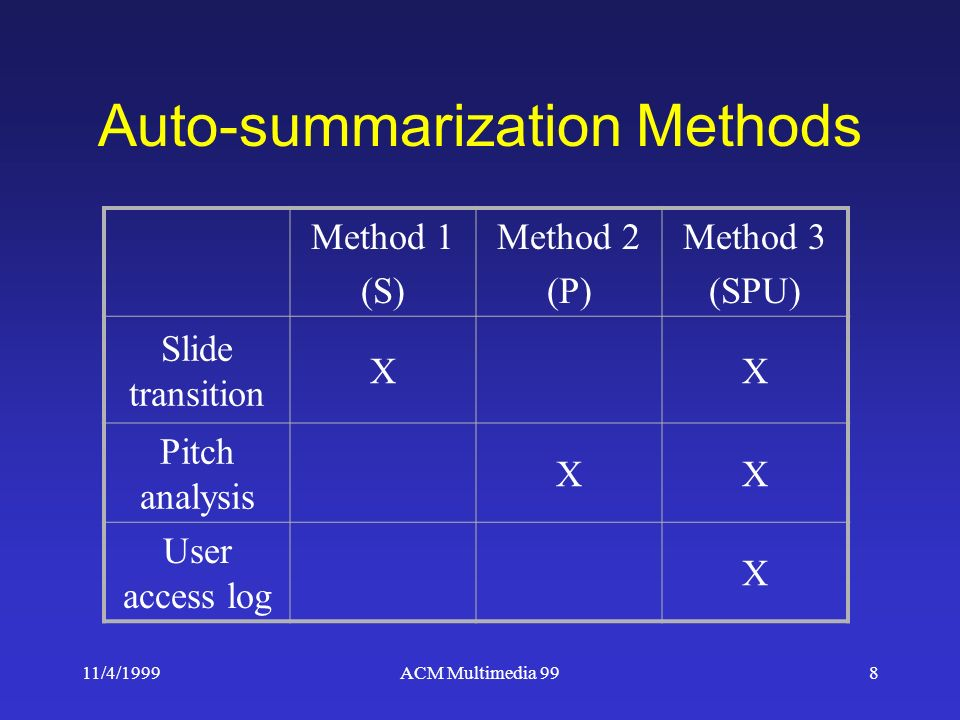 11/4/1999ACM Multimedia 998 Auto-summarization Methods Method 1 (S) Method 2 (P) Method 3 (SPU) Slide transition XX Pitch analysis XX User access log X