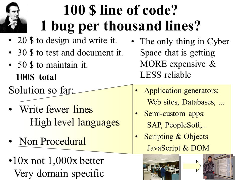 25 100 $ line of code. 1 bug per thousand lines. 20 $ to design and write it.