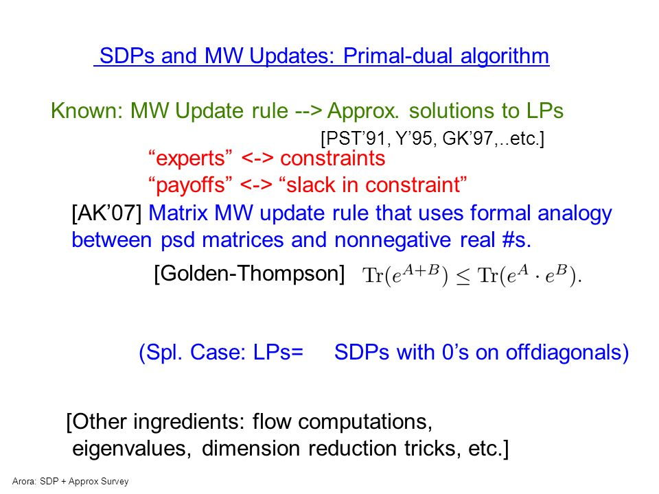 Lagrangian method to approximately solve SDPs (A.,Kale 07) Arora: SDP + Approx Survey Claim: Expected per round loss of our algorithm x = weighting of n experts; updated via multiplicative update Loss vector Expected loss .