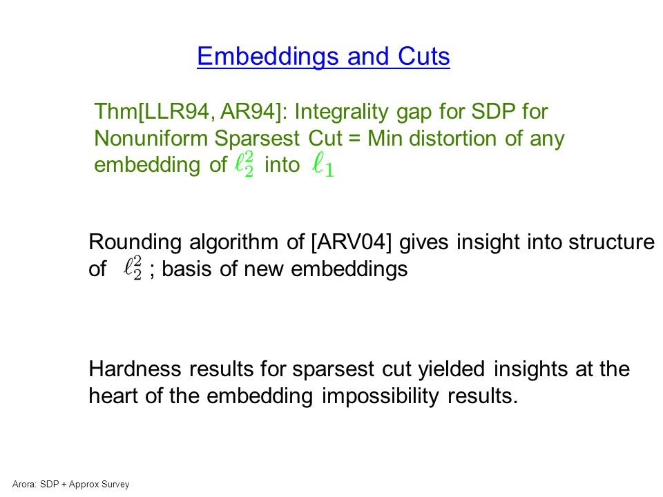 Arora: SDP + Approx Survey SDPs and MW Updates: Primal-dual algorithm Known: MW Update rule --> Approx.