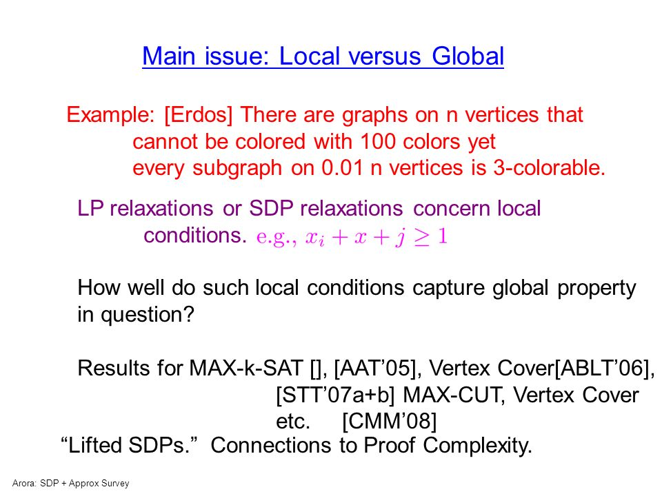 [CGR05,ALN05]: Yes, C possible for X = Arora: SDP + Approx Survey Geometric embeddings of metric spaces x (X, d): metric space y d(x, y) f f(x) f(y) C = distortion Thm (Bourgain85) For every X, there is f s.t.