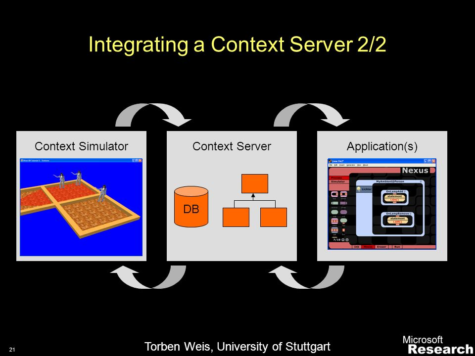 20 Integrating a Context Server 1/2 Context ServerApplication(s)Sensors DB Raw Sensor DataContext Events Context Requests Torben Weis, University of Stuttgart