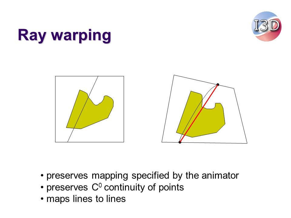 Ray warping preserves mapping specified by the animator preserves C 0 continuity of points maps lines to lines