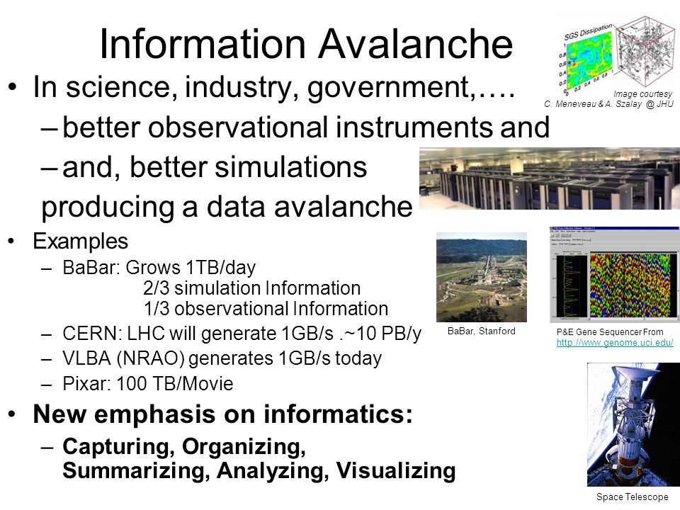 3 Information Avalanche In science, industry, government,….