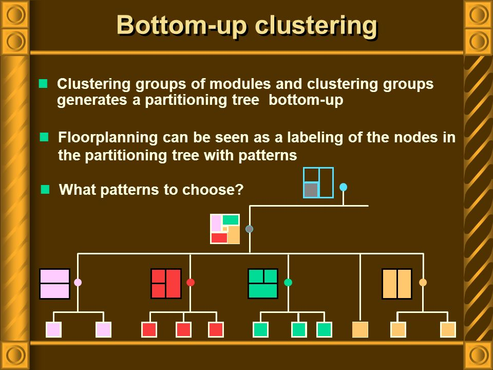Clustering groups of modules and clustering groups generates a partitioning tree bottom-up Floorplanning can be seen as a labeling of the nodes in the partitioning tree with patterns What patterns to choose.