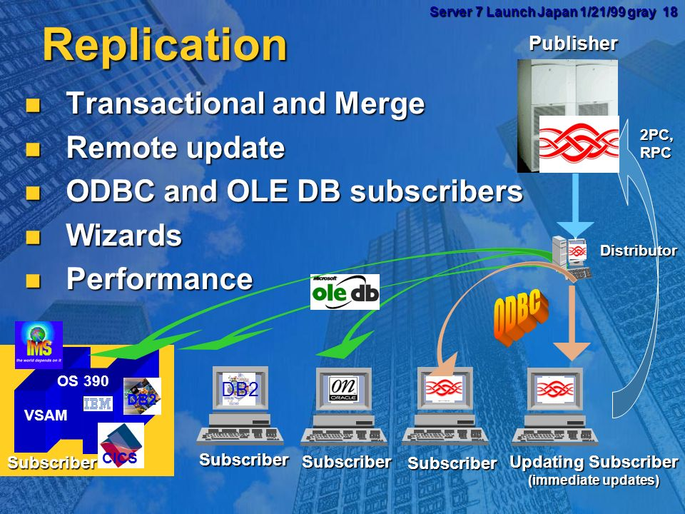 Server 7 Launch Japan 1/21/99 gray 17 Server 7 Launch Japan 1/21/99 gray 17 Distributed Heterogeneous Queries Data Fusion / Integration Join spread sheets, databases, directories, Text DBs etc.