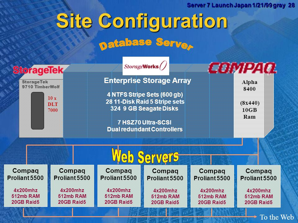 Server 7 Launch Japan 1/21/99 gray 27 Server 7 Launch Japan 1/21/99 gray 27 http://www.TerraServer.comDemo Microsoft BackOffice SPIN-2