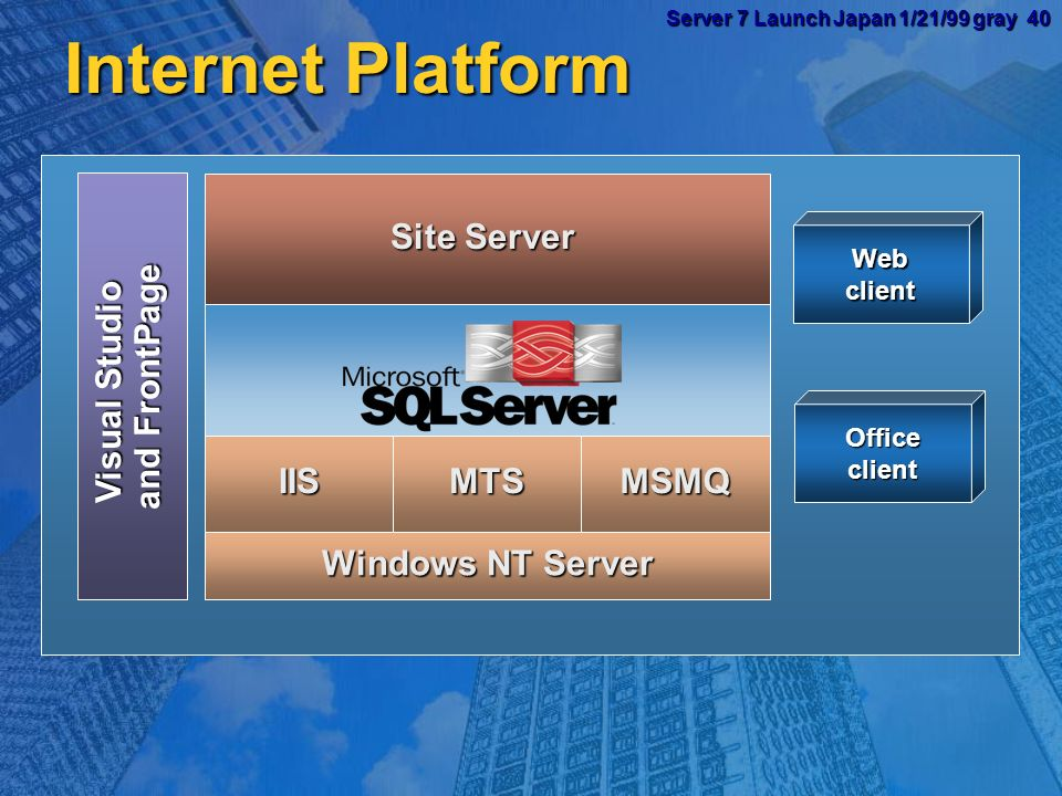Server 7 Launch Japan 1/21/99 gray 39 Server 7 Launch Japan 1/21/99 gray 39Readiness 300 applications now days; 3,000 within 18 months 300 applications now days; 3,000 within 18 months System Integrators and ISVs System Integrators and ISVs 52,000 trained DBAs 52,000 trained DBAs