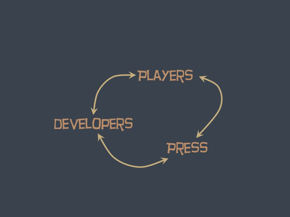 Players developers Press