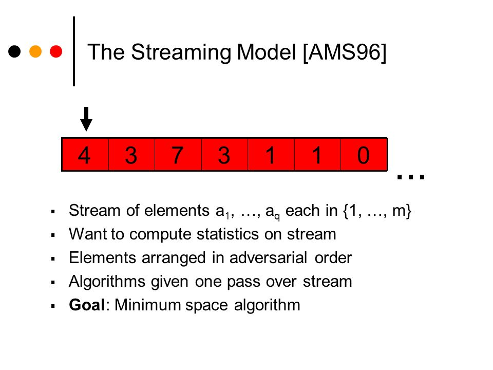The Streaming Model [AMS96] 0113734 … Stream of elements a 1, …, a q each in {1, …, m} Want to compute statistics on stream Elements arranged in adversarial order Algorithms given one pass over stream Goal: Minimum space algorithm